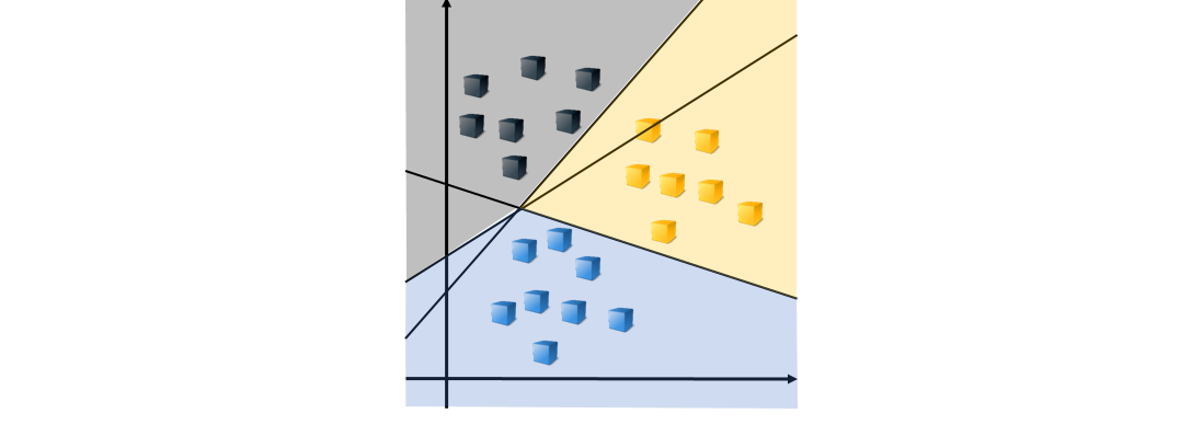 Multiclass SVM, Machine Learning course - MATLAB For Engineers
